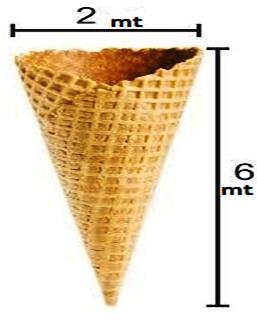 Dondurma Ve Matematik