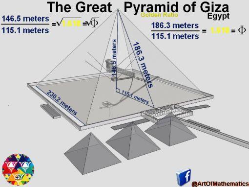 Mısır Piramitleri Ve Matematik Geometri
